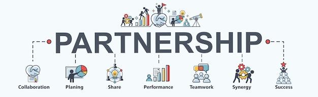 Ícone de web de bandeira de parceria para consulta de negócios
