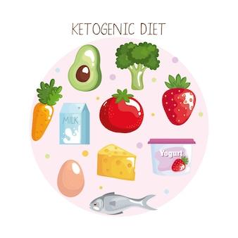 Ícones de alimentação saudável de dieta cetogênica