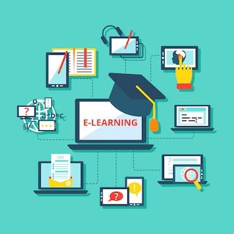 Ícones de aprendizagem eletrônica plana