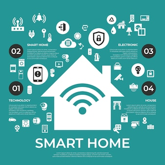 ícones de casa digital inteligentes sem fio