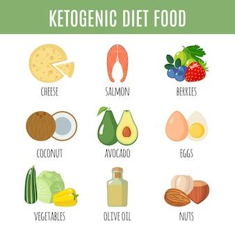 Ícones de dieta cetogênica definidos em estilo simples, isolado no fundo branco. coleta de alimentos ceto. comida saudável. ilustração vetorial.