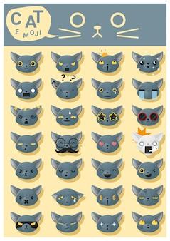 Ícones de emoji de gato
