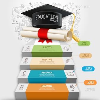 Ícones de infográficos e rabiscos de etapa de educação.
