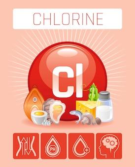 Ícones de suplemento de vitamina mineral cloro cl. comida e bebida símbolo de dieta saudável, modelo de cartaz 3d infográficos médicos. projeto de benefício plano
