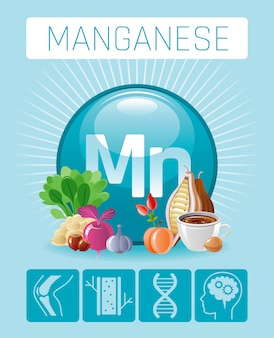 Ícones de suplemento de vitamina mineral manganês mn. comida e bebida símbolo de dieta saudável modelo de cartaz infográficos médicos 3d. projeto de benefício plano