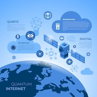 Ícones de tecnologia de internet quântica