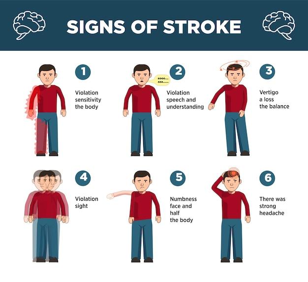 Ícones de vetor de infográficos de sintomas de derrame de coração