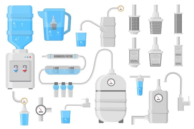 Ícones planas de filtro de água isolado no fundo branco. conjunto de diferentes tipos de filtros de água e ilustrações de sistemas. ilustração em design plano.