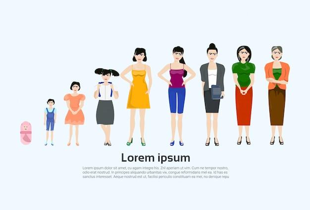 Idade feminina definida, diferentes fases da vida. bebê do grom do desenvolvimento da mulher à avó isolada. modelo de texto