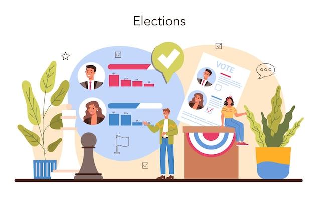 Ideia de conceito político de eleição e governança democrática partido político