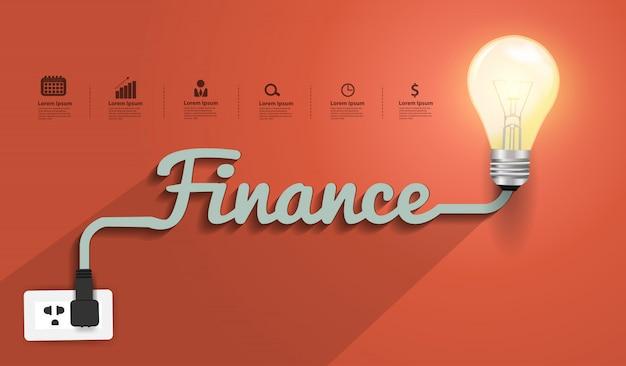 Idéia de lâmpada criativa de conceito de finanças