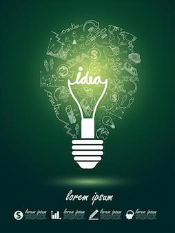 Idéias de lâmpada