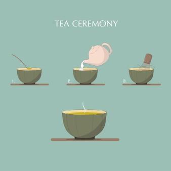 Ilustração cerimônia do chá conjunto matcha chá vector