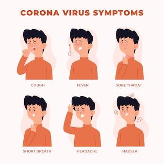 Ilustração com sintomas de coronavírus