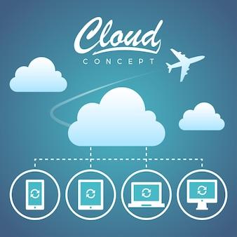 Ilustração, comunicação e dispositivos do conceito de nuvem, formato eps 10