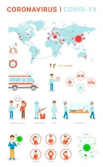 Ilustração coronavirus 2019ncov com o mapa