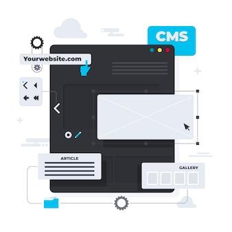 Ilustração criativa do conceito de cms em design plano
