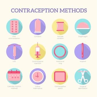 Ilustração da coleção de métodos de contracepção