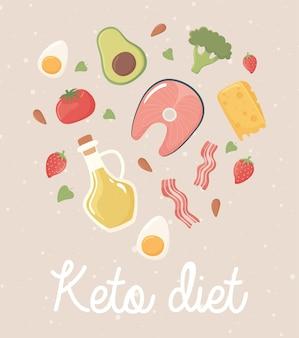 Ilustração da dieta ceto com ingredientes
