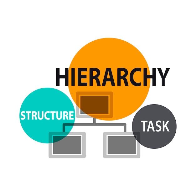 Ilustração da estrutura da equipe de negócios