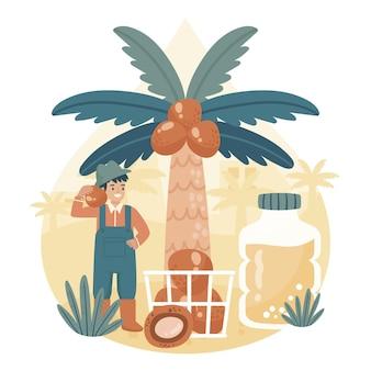 Ilustração da indústria produtora de óleo de palma desenhada