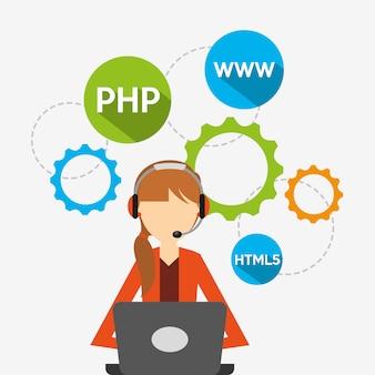 Ilustração da linguagem de programação
