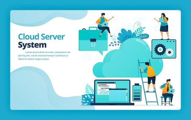 Ilustração da página inicial do sistema de servidor em nuvem e hospedagem para organizar, simplificar e armazenar o trabalho on-line