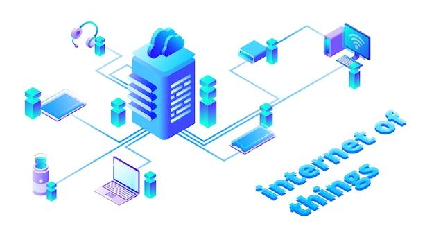 Ilustração da rede de dispositivos inteligentes na tecnologia de comunicação de nuvem web