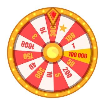 Ilustração da roda da fortuna