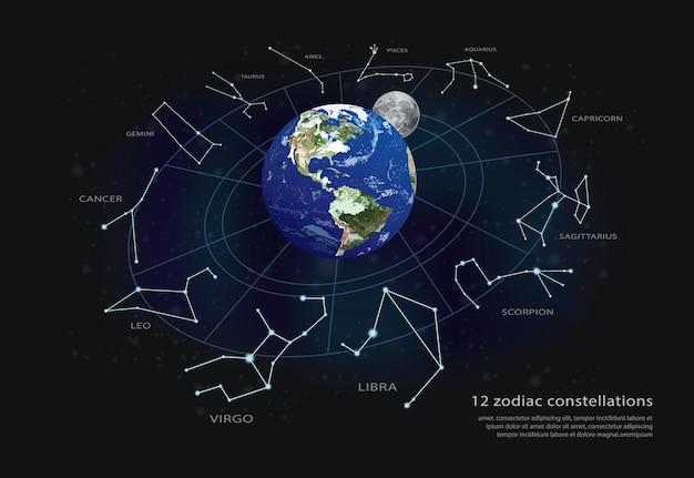 Ilustração de 12 constelações do zodíaco