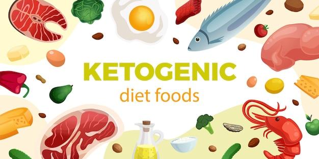 Ilustração de alimentos de dieta cetogênica