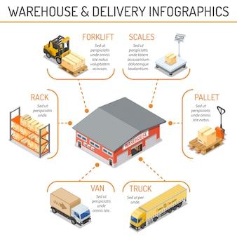 Ilustração de armazenamento e entrega em armazém