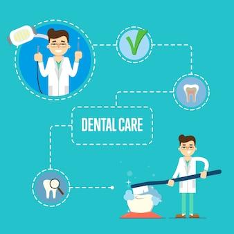 Ilustração de atendimento odontológico com dentista e escova de dentes