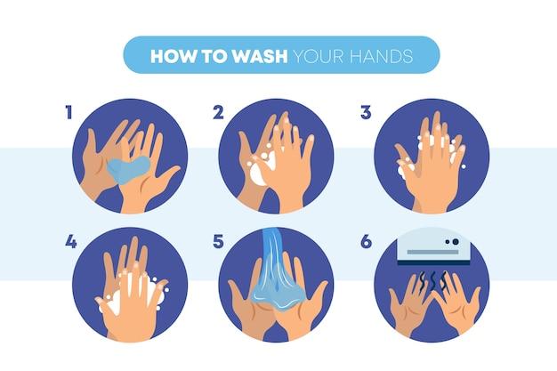 Ilustração de como lavar as mãos