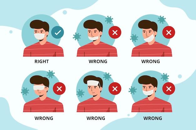 Ilustração de como usar máscara facial