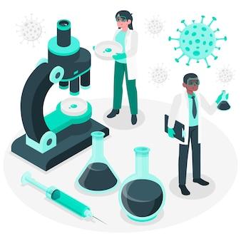 Ilustração de conceito de desenvolvimento de vacina