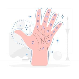 Ilustração de conceito de leitura de palma