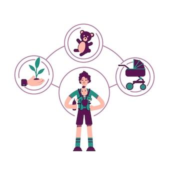 Ilustração de conceito plana de arquétipo de cuidador