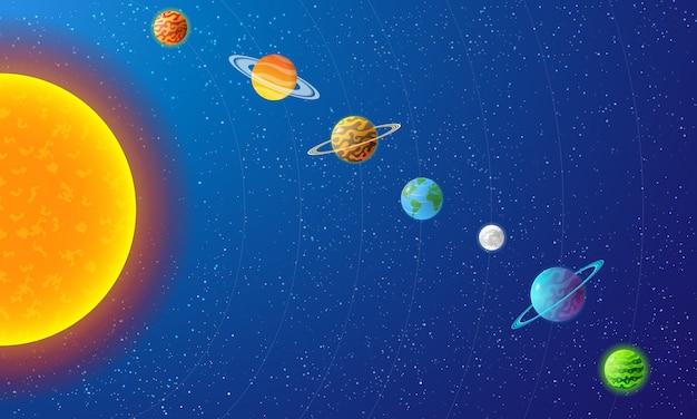 Ilustração de conjunto de planetas universo galáxia
