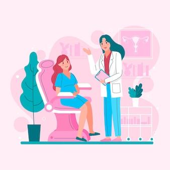 Ilustração de consulta de ginecologia