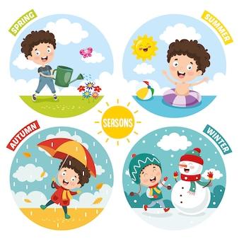 Ilustração de criança e quatro temporadas