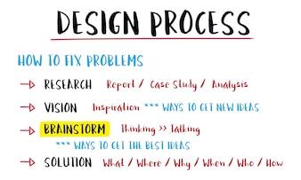 Ilustração, de, desenho, processo
