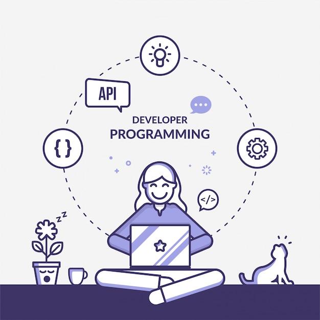 Ilustração de desenvolvimento de software de estrutura de tópicos