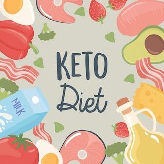 Ilustração de dieta cetônica com moldura de comida