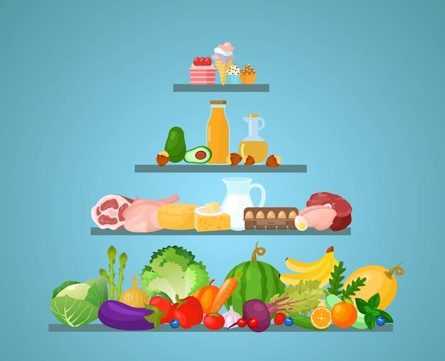 Ilustração de diferentes tipos de alimentos frutas vegetais panificação laticínios e produtos de carne