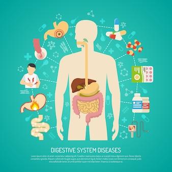 Ilustração de doenças do sistema digestivo