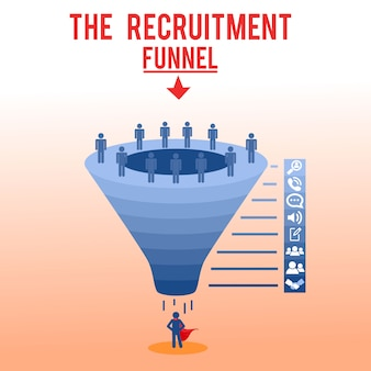 Ilustração de funil de recrutamento e contratação