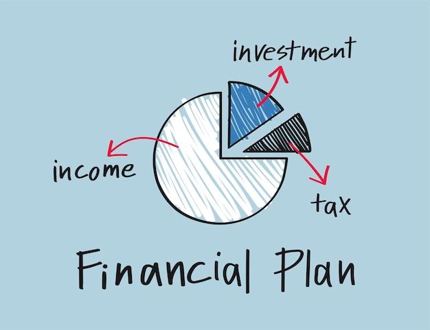 Ilustração de gráfico de pizza de plano financeiro