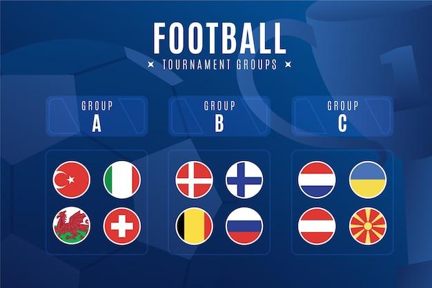 Ilustração de grupos de torneio de futebol