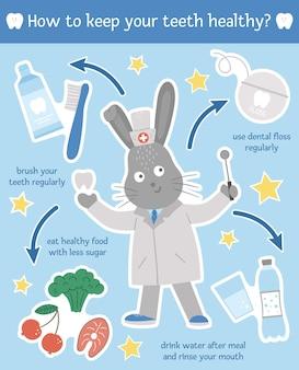 Ilustração de hábitos de dentes saudáveis infográficos fofos de dentista para crianças modelo de cartão engraçado de vetor com coelho médico sorridente imagens de cuidados dentários para crianças design de brochura de clínica de bebê de dentista